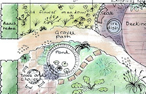 design birds eye view sketch e throughout ideas garden design catherine dixon - Garden Design Birds Eye View